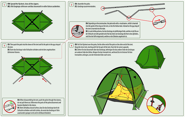 Montageschema Zelte